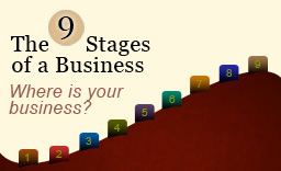 The 9 Stages of a Business